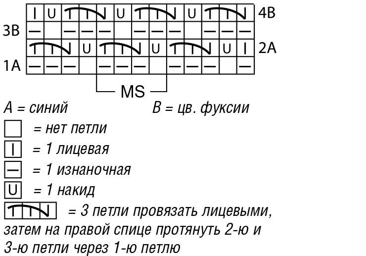Схема узора с протяжками