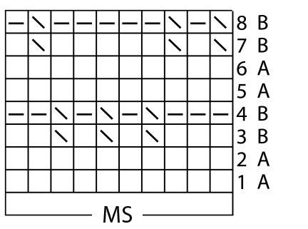 Схема узора со снятыми петлями