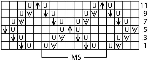 Схема узора из ромбов