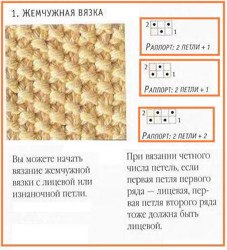 Схема жемчужного узора