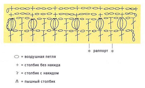 Схема узора для обвязки крючком