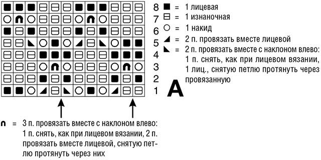 Схема узора А