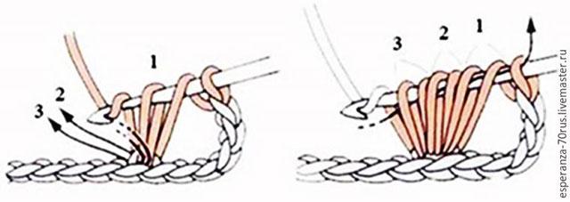 Схема пышного столбика