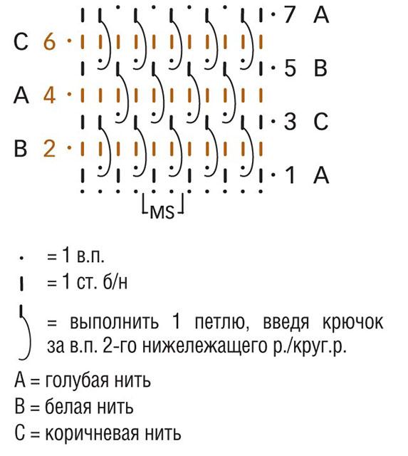 Схема плетеного узора