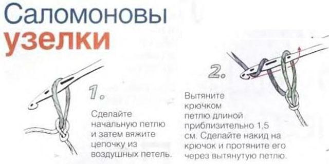 Вязание узора Соломоновы узелки пошагово фото