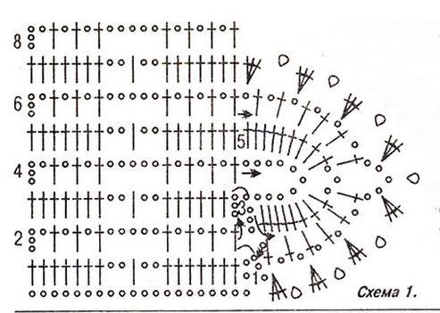 Схема кружевной каймы