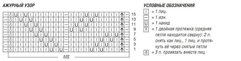 Схема ажурных колосков