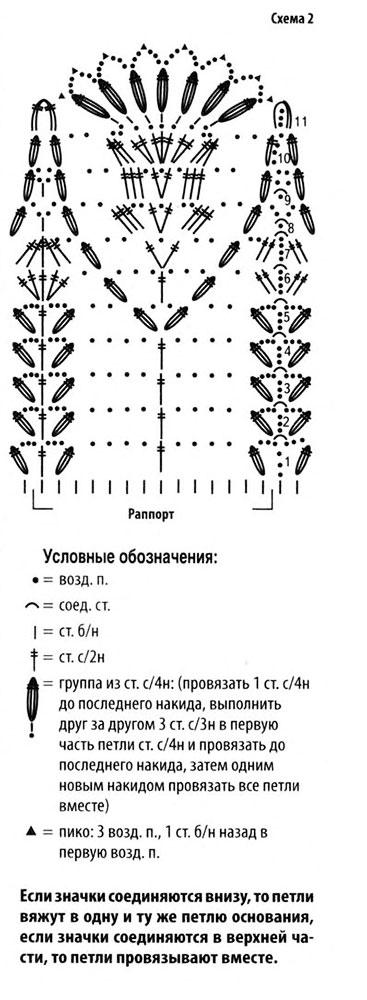 Схема узора каймы