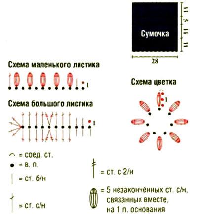 Схемы и выкройка клатча