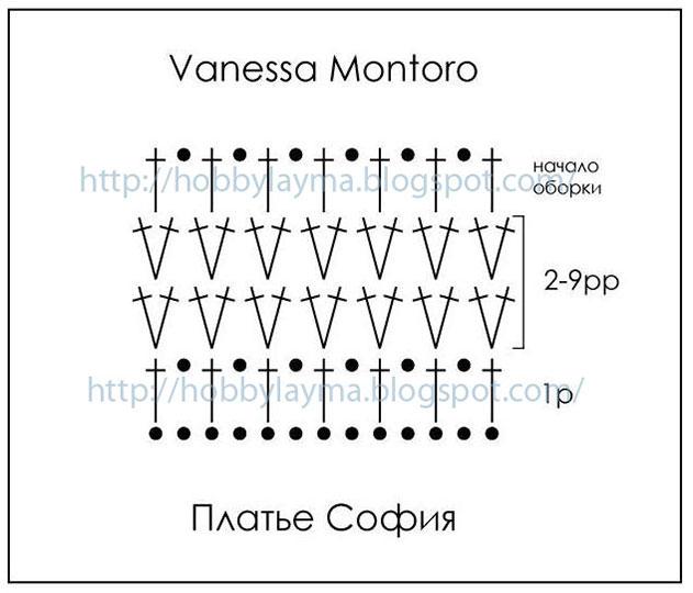 Платье София от Ванессы Монторо – схемы вязания крючком с пояснением
