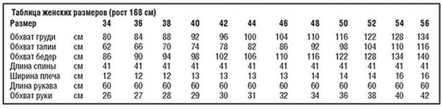 Схематичная таблица женских размеров