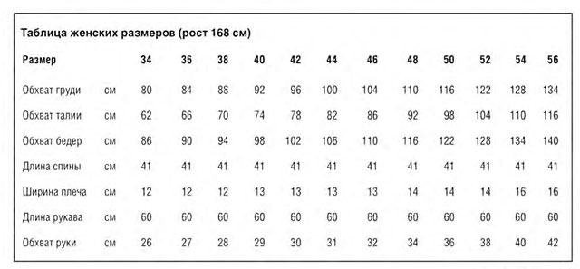 Таблица женских размеров