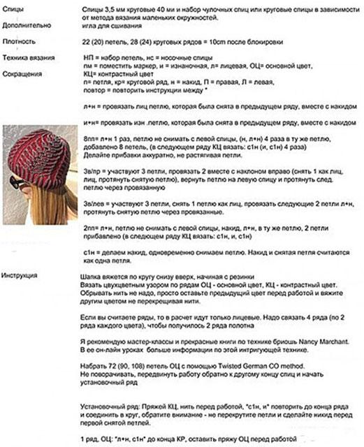 8 моделей шапки «бриошь» спицами – со схемами и описанием вязания