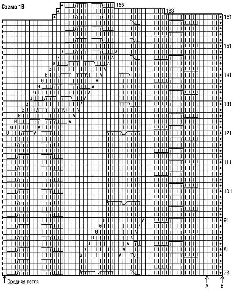 Схема 1В