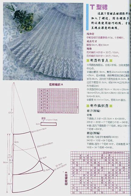 Выкройка и схемы юбки годе от японских дизайнеров