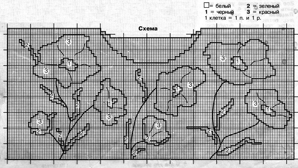 Схема маков