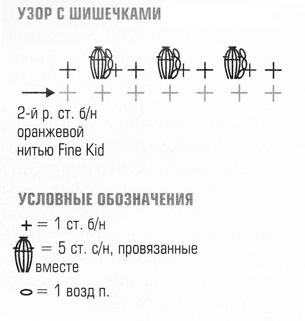 Схема узора с шишечками