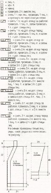 Условные обозначения и выкройка