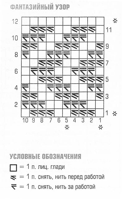 Схема фантазийного узора