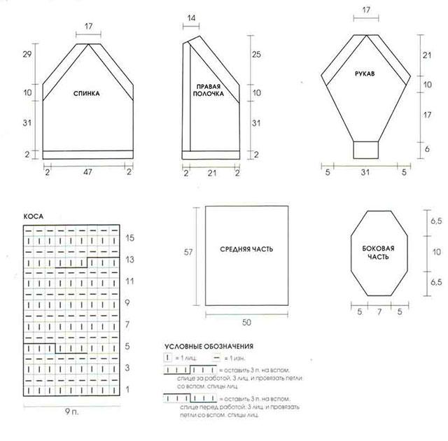 Схема и выкройки