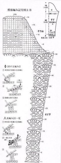 Схема на выкройке рукава