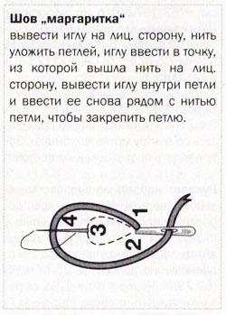 Схема и описание шва Маргаритка