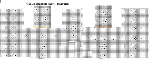Схема средней части полочки