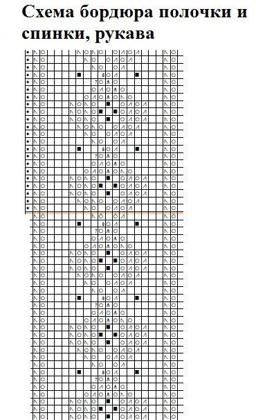 Схема бордюра полочки и спинки, рукава