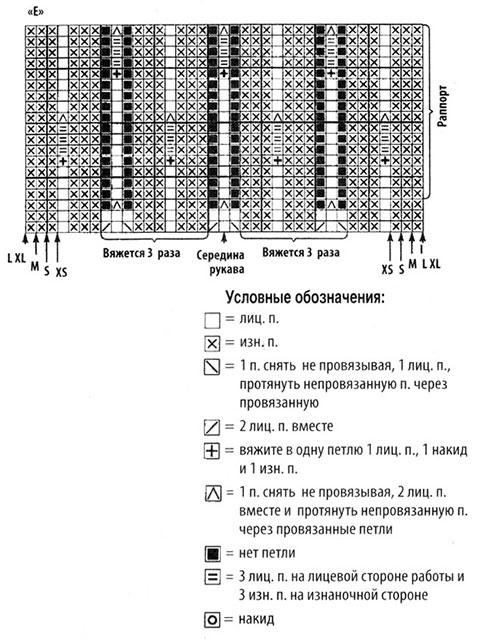 Схема и условные обозначения