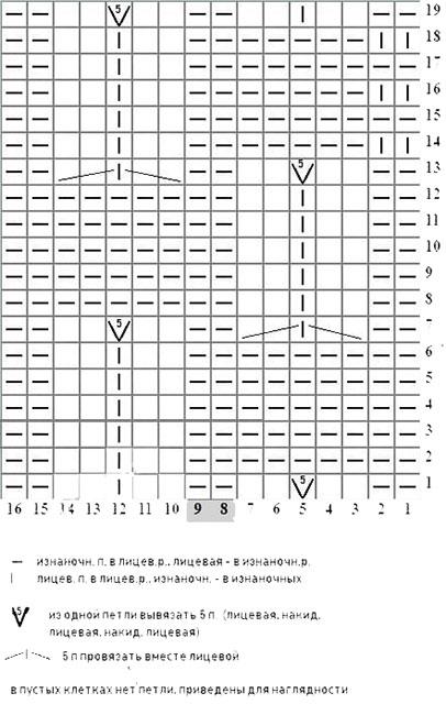 Схема вязания рисунка ягодка малинка