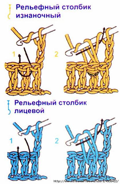 Схема вязания рельефных столбиков