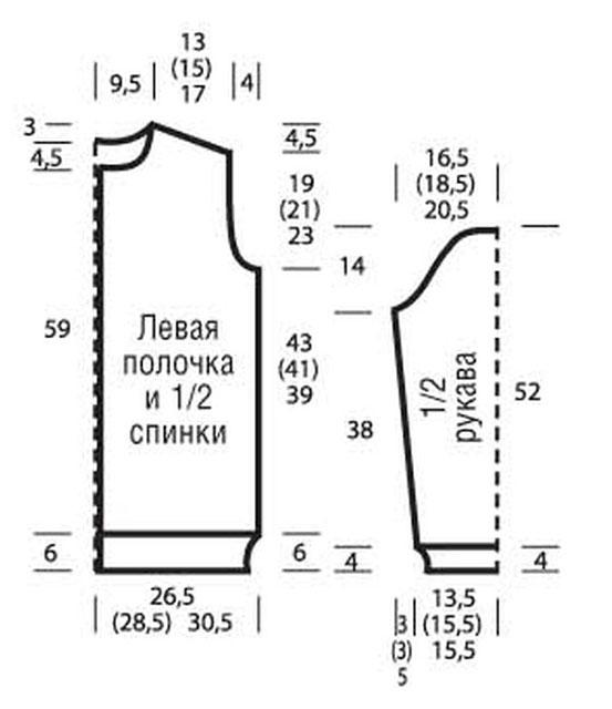 Схема выкройки