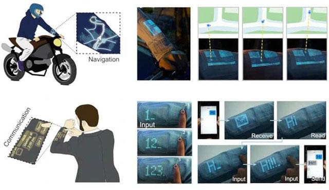 Одежду будущего можно использовать для общения и даже как навигатор